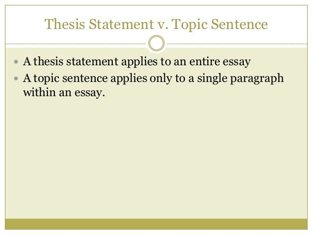 The Anatomy Of A Thesis Statement Thesis Statement V