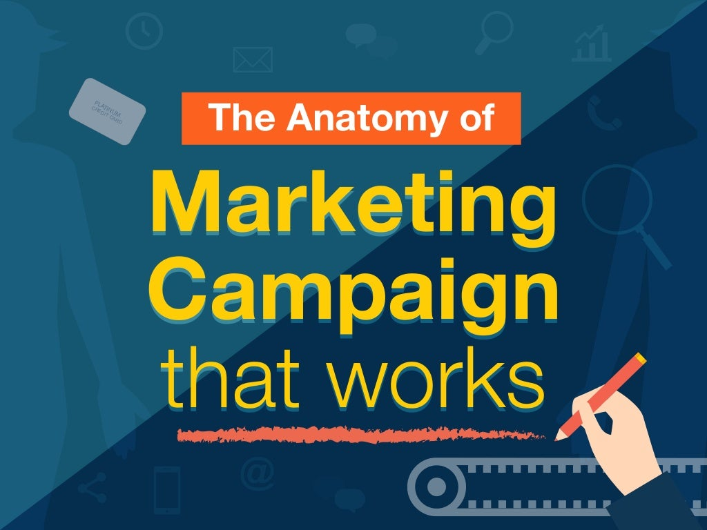 The anatomy of marketing campaign that works