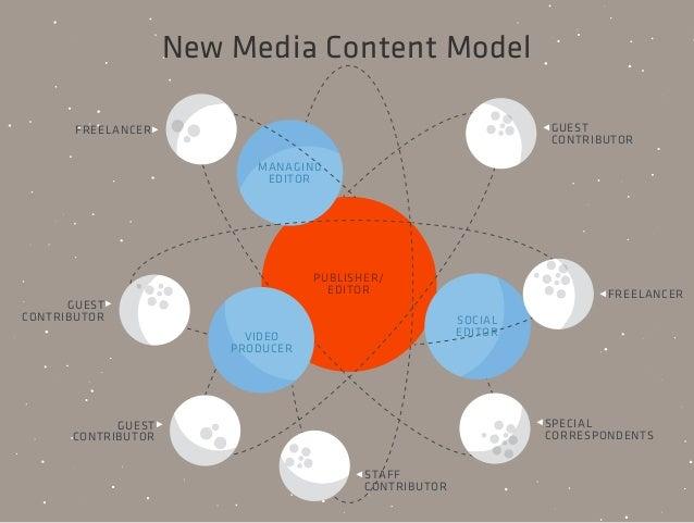 New Media Content Model CONTRIBUTOR