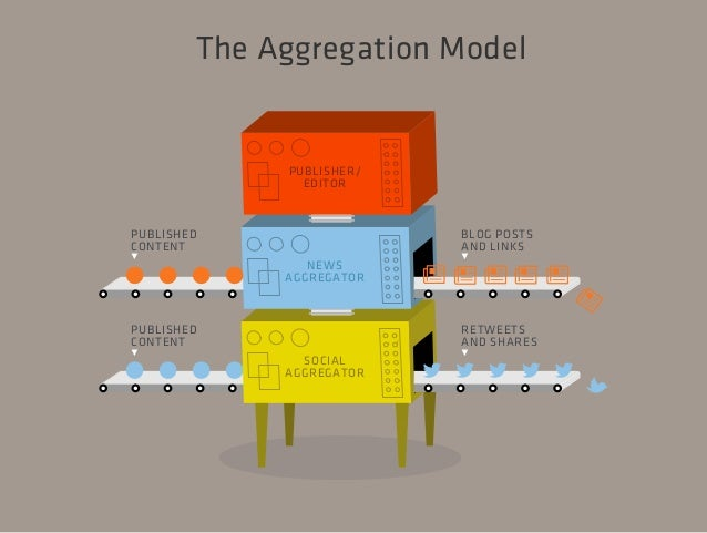 The Anatomy of the Corporate Content Team: 5 Models to Inspire Your Team's Structure Slide 15