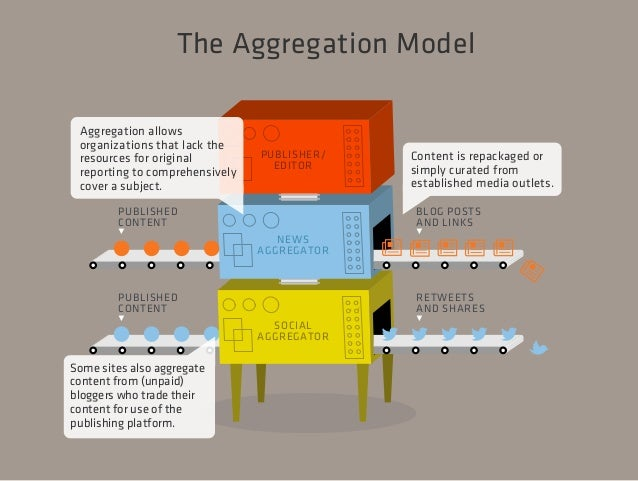 The Anatomy of the Corporate Content Team: 5 Models to Inspire Your Team's Structure Slide 16