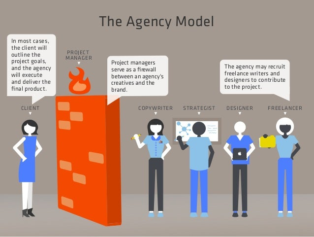 The Agency Model  FREELANCER  ^  DESIGNER  ^  STRATEGIST  ^  COPYWRITER  ^  CLIENT  ^  PROJECT  MANAGER  ^  The agency may...