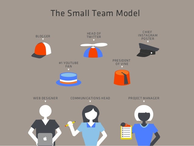 The Anatomy of the Corporate Content Team: 5 Models to Inspire Your Team's Structure Slide 25