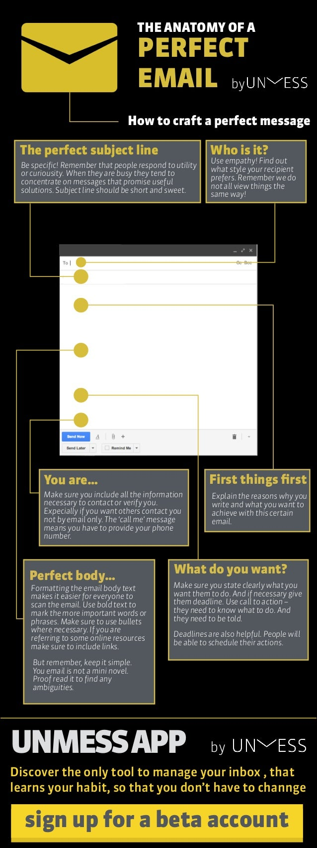THE ANATOMY OF A PERFECT EMAIL How to craft a perfect message by UNMESSAPP by Discover the only tool to manage your inbox ...