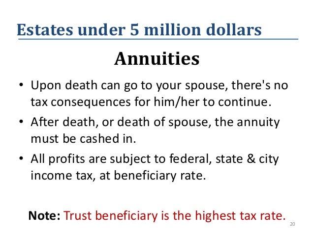 The Anti-Annuity