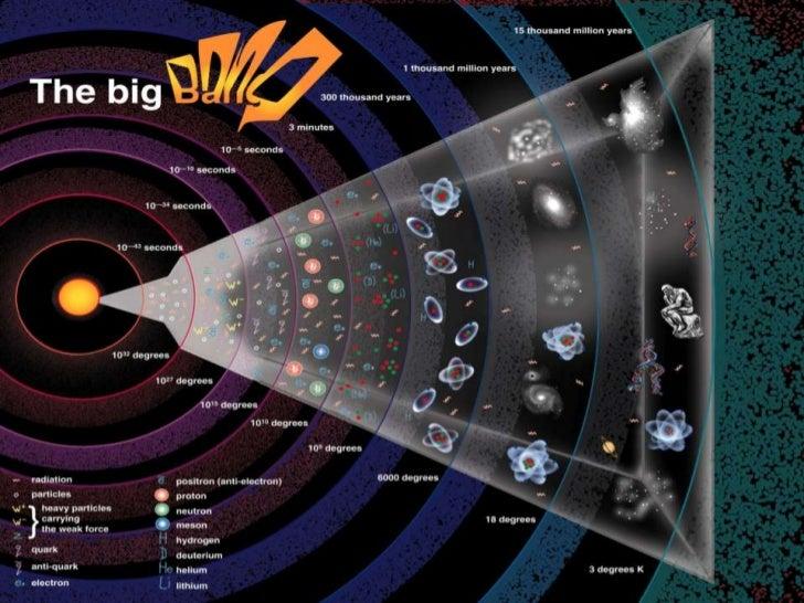 CERN's Large Hadron ColliderTHE ANTI-MATTER                Prepared by : Alaa Moussa& BLACK HOLES