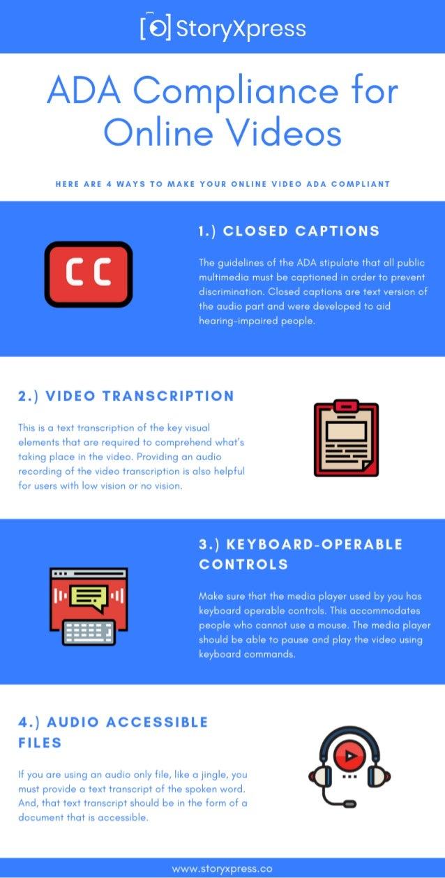 ADA Compliance of Videos