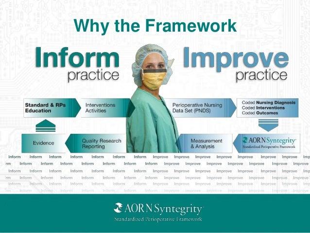 The AORN Syntegrity Framework