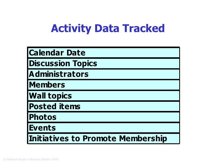 Activity Data Tracked