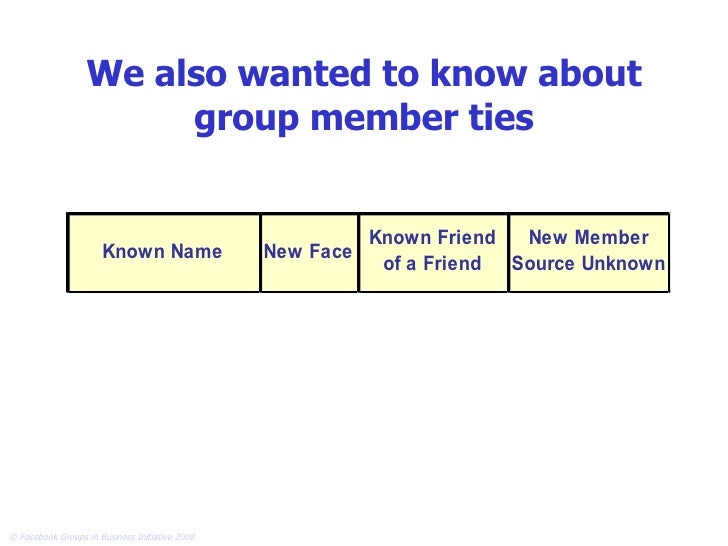 We also wanted to know about group member ties
