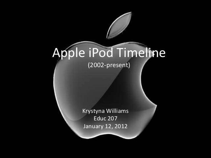 Apple iPod Timeline      (2002-present)     Krystyna Williams         Educ 207     January 12, 2012