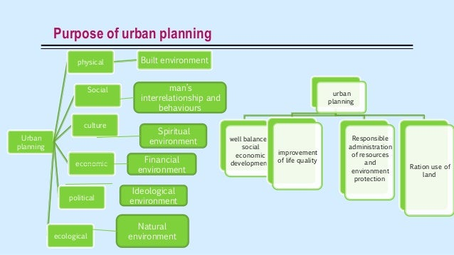 The application of remote sensing and gis in urban planning