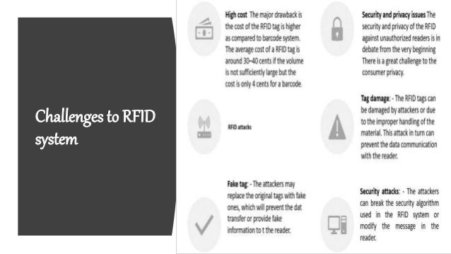 The application of RFID in apparel industry