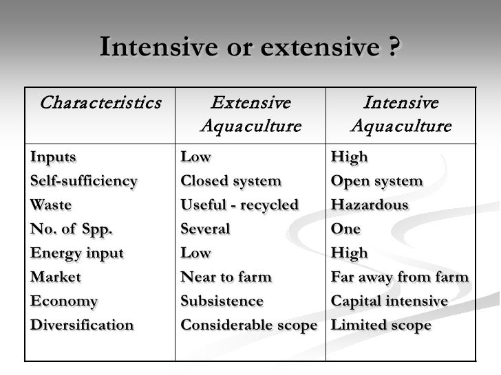 intensive vs organic farming essay Intense farming can have severe consequences for animals, humans and our  environment alike organic farming is different.