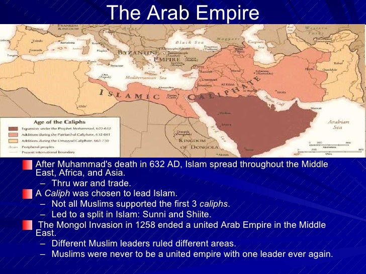 The arab empire example of ppt for mulsim empires