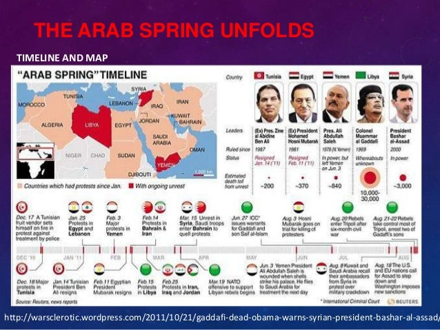 The Arab Spring 3 – Map of the Arab Spring