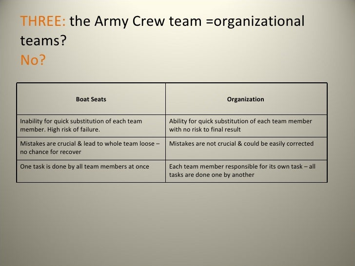 the army crew case Women in combat roles: case united states army reserve united states army war college class of 2012 individual or crew served weapons.