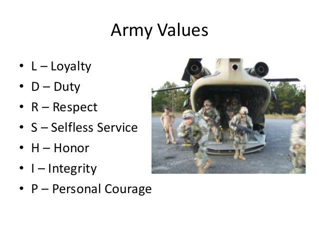 essays on personal courage in the military But to use it to your advantage, you have to make sure you focus your military experience into a powerful, personal story according to the experts, the best way to make your essay count is to focus it on personal experience, keep it unique.