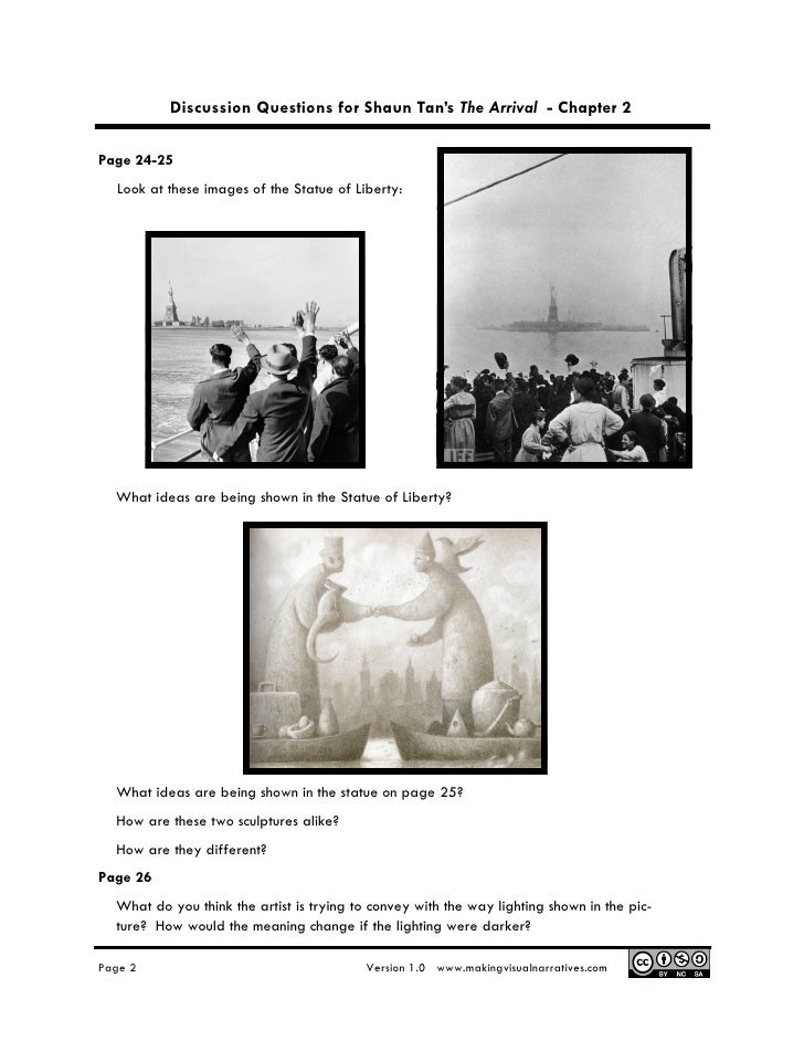 chapter 2 questions Ap government chapter 2 multiple choice test during the early years of the civil rights movement, african americans had the most luck getting their interests on the political agenda through the.
