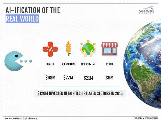 HEALTH AGRICULTURE RETAILENVIRONMENT $68M $22M $9M$21M $120M INVESTED IN NON TECH RELATED SECTORS IN 2016 @serenacapwww.se...