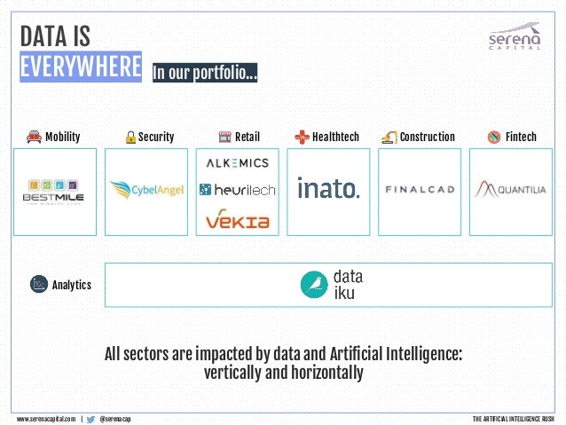 Mobility Security Retail Analytics Construction FintechHealthtech In our portfolio… All sectors are impacted by data and A...