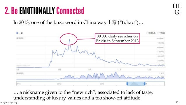 """© Digital Luxury Group 13  2. Be EMOTIONALLY Connected  In 2013, one of the buzz word in China was 土豪 (""""tuhao"""")…  … a nick..."""