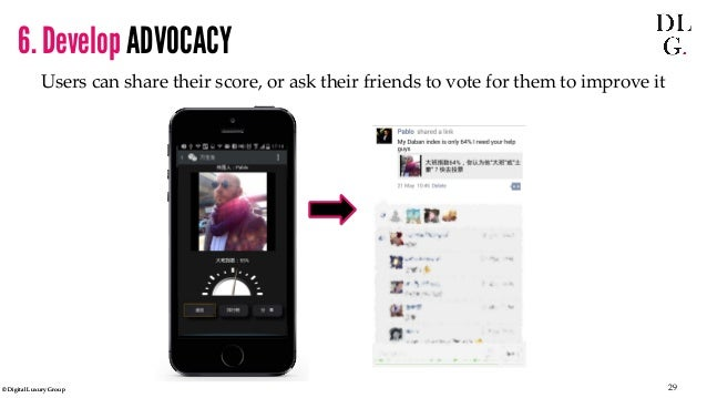 © Digital Luxury Group 29  Users can share their score, or ask their friends to vote for them to improve it  6. Develop AD...