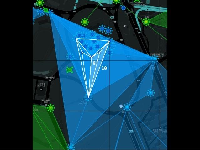 spiderweb:multiplex  7:10