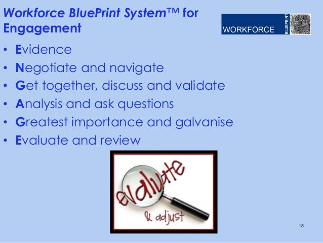 The art of engaging employers in workforce planning and development blueprint system for engagement 13 malvernweather Choice Image