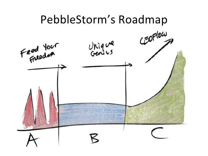 The Art Of PebbleStorm July09 Slide 3