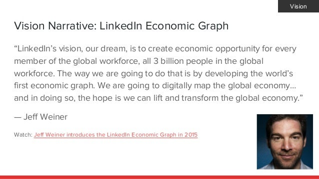 """Vision Narrative: LinkedIn Economic Graph """"LinkedIn's vision, our dream, is to create economic opportunity for every membe..."""