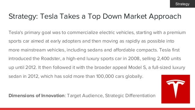 Strategy: Tesla Takes a Top Down Market Approach Dimensions of Innovation: Target Audience, Strategic Differentiation Tesl...