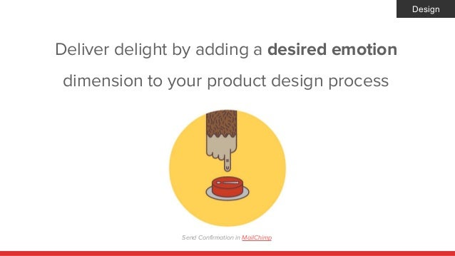Deliver delight by adding a desired emotion dimension to your product design process Send Confirmation in MailChimp Design