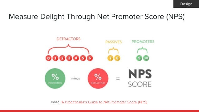 Measure Delight Through Net Promoter Score (NPS) Read: A Practitioner's Guide to Net Promoter Score (NPS) Design