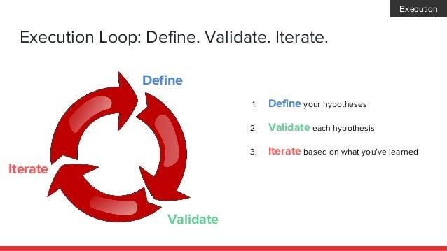 Execution Loop: Define. Validate. Iterate. Define Validate Iterate 1. Define your hypotheses 2. Validate each hypothesis 3...