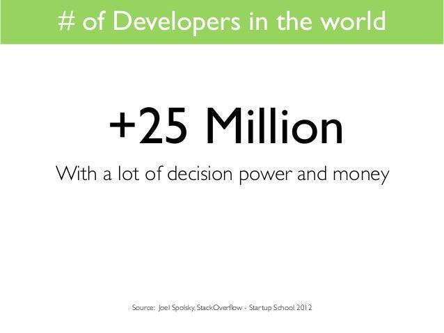 The Art of Selling API - I Edition Slide 2
