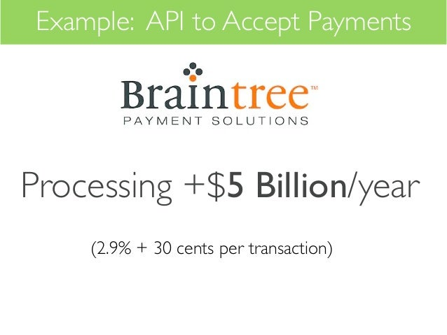Example: API to Accept PaymentsProcessing +$5 Billion/year     (2.9% + 30 cents per transaction)