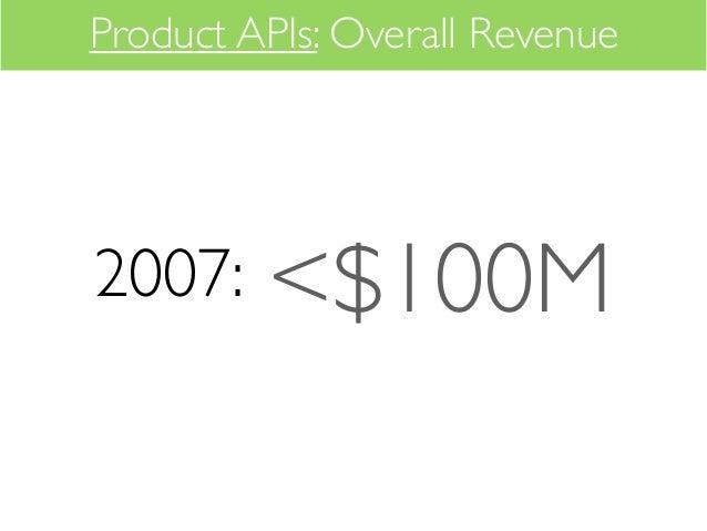 Product APIs: Overall Revenue2007:    <$100M