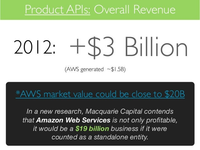 Product APIs: Overall Revenue2012:          +$3 Billion              (AWS generated ~$1.5B)*AWS market value could be clos...