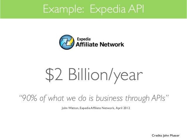 "Example: Expedia API       $2 Billion/year""90% of what we do is business through APIs""            John Watton, Expedia Affi..."