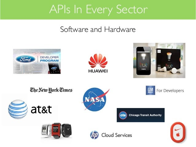 APIs In Every Sector  Software and Hardware
