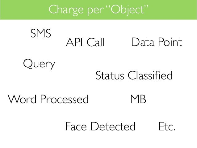 """Charge per """"Object""""   SMS          API Call      Data Point  Query                 Status ClassifiedWord Processed         ..."""