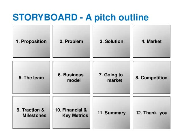 the art of the pitch: pitching angels, corporate venture, vc's for …, Presentation templates