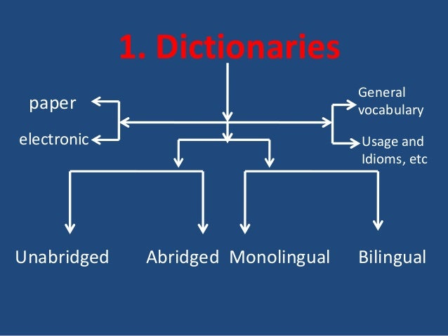 random house dictionary of the english language unabridged 1966