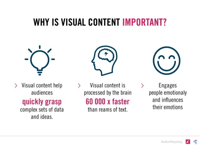 #uberflipping CONSIDER THE VISUAL NATURE OF ALL YOUR CONTENT   eBooks Guides Video Whitepapers