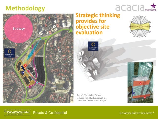 Strategy Enhancing Built Environments™Private & Confidential Strategic thinking provides for objective site evaluation Aca...