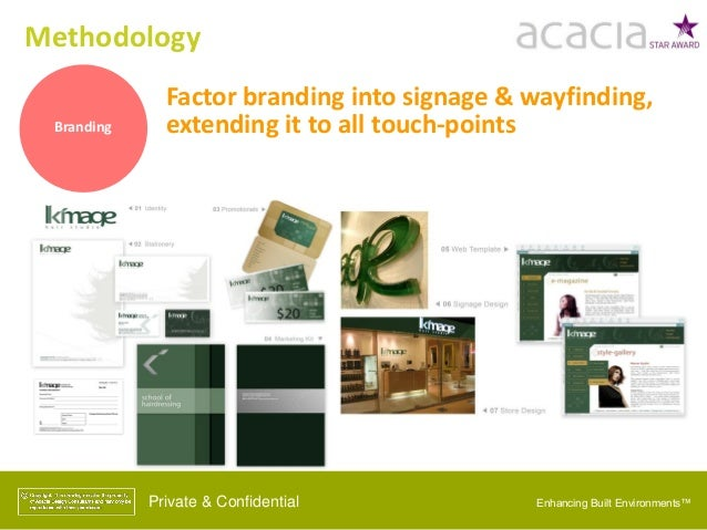 Branding Factor branding into signage & wayfinding, extending it to all touch-points Enhancing Built Environments™Private ...