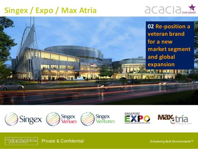 Singex / Expo / Max Atria Private & Confidential 02 Re-position a veteran brand for a new market segment and global expans...