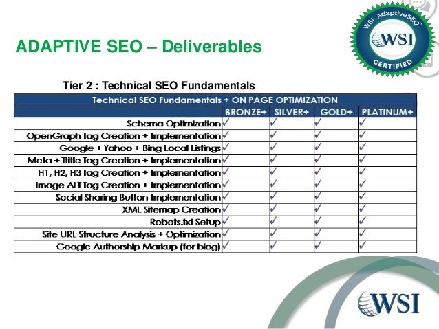 adaptive seo definition and methodology