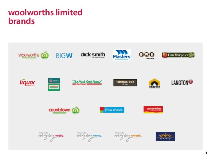 develop a business strategy for woolworths External environment affects woolworths' business will be strategic management analysis of woolworth process to develop national food plan.